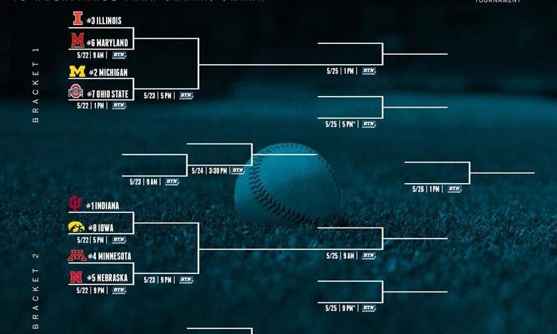 Big Ten Releases 2019 Baseball Tournament Bracket