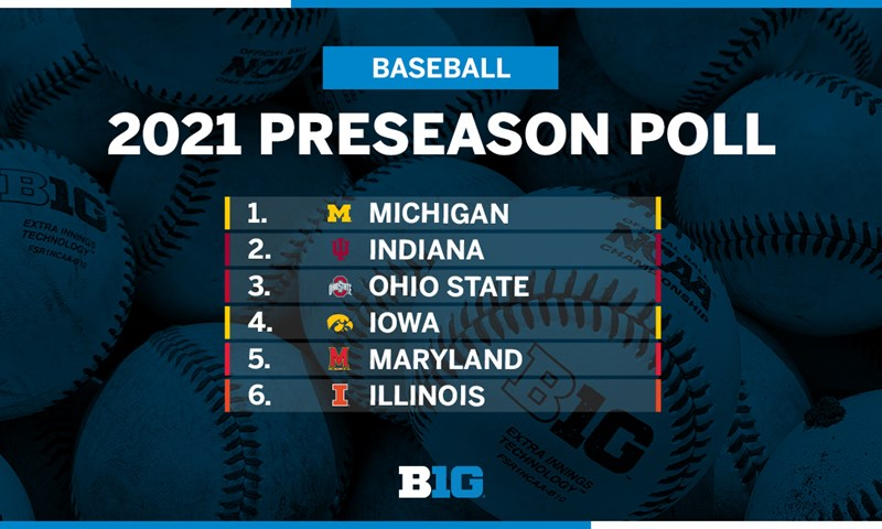 Michigan Tabbed Big Ten Baseball Favorite