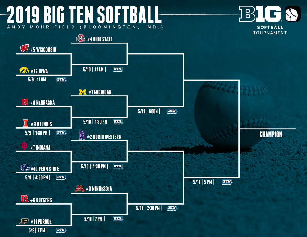 graphic relating to Printable Big Ten Tournament Bracket referred to as Massive 10 Softball Match Bracket Introduced - Large 10