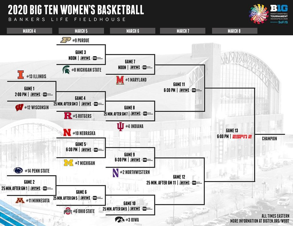2020 Big Ten Women's Basketball Tournament Bracket Announced